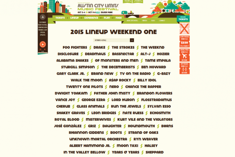 2015 Austin City Limits Music Festival Lineup Released Axs