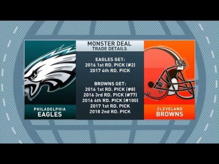 Dallas Cowboys draft news: Eagles trade wipes out quarterback possibilities