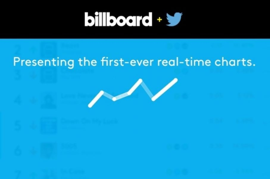Billboard, Twitter collaboration will reinvigorate the hip-hop fan