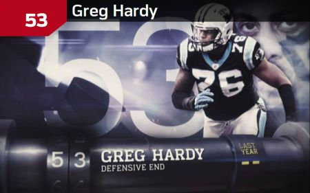 Dallas Cowboys: Carolina Panthers believes letting Greg Hardy go was right