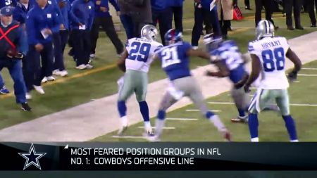 Dallas Cowboys offensive line gets little work in preseason
