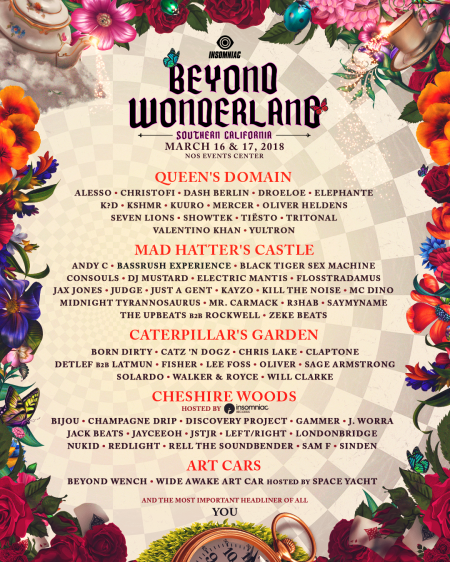 Beyond Wonderland 2018 lineup takes headliners through the looking glass