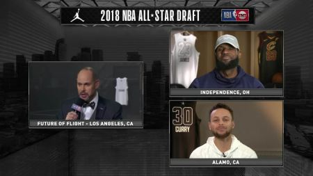 Charities announced for the 2018 NBA All-Star Game in Los Angeles