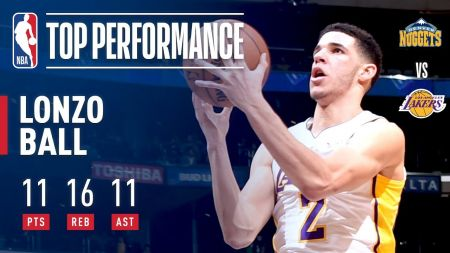 Lakers guard Lonzo Ball strong since return from injury