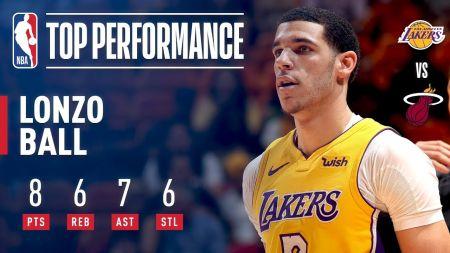 Lonzo Ball, Lakers continue hot streak