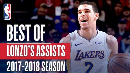 Lonzo Ball assesses rookie campaign