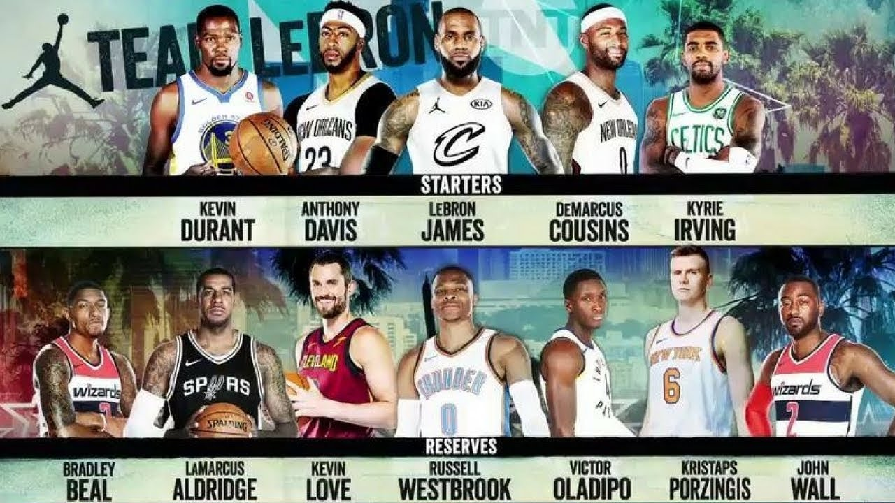 Treat yourself to VIP packages at the 2018 NBA All-Star Weekend in LA