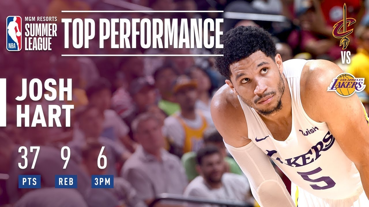 Lakers continue to thrive in Las Vegas Summer League