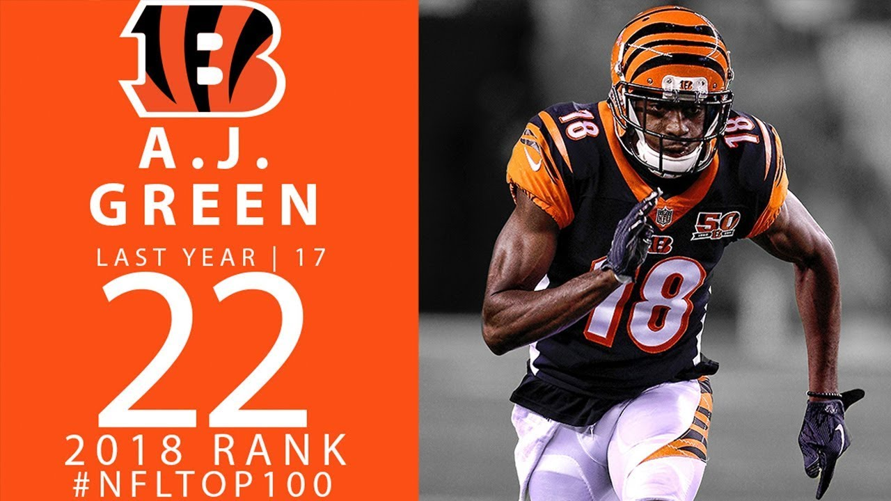 87ffa633 Cincinnati Bengals best players and predictions for the 2018 season ...