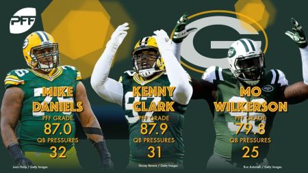 Green Bay Packers 2018 team preview