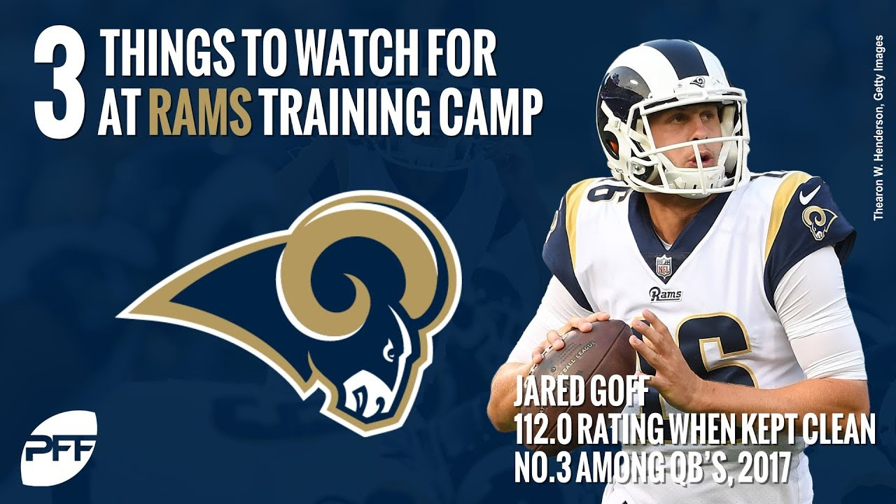 Los Angeles Rams 2018 team preview