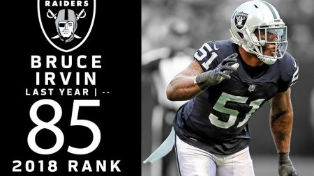 Oakland Raiders best players and predictions for the 2018 season
