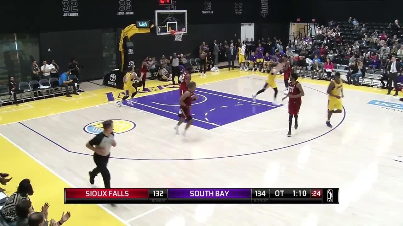 2018-19 LA Lakers roster: Alex Caruso player profile