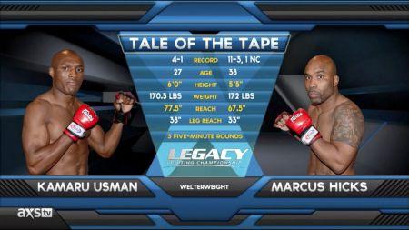 5 best Kamaru Usman fights
