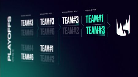 Riot Games announces details for the upcoming LEC spring finals