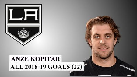 LA Kings 2019-2020 roster and new players to watch