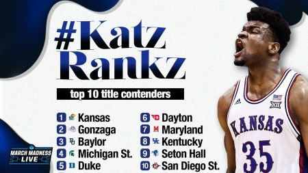 Top 5 players to watch during March Madness 2020